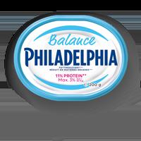 philadelphia-balance