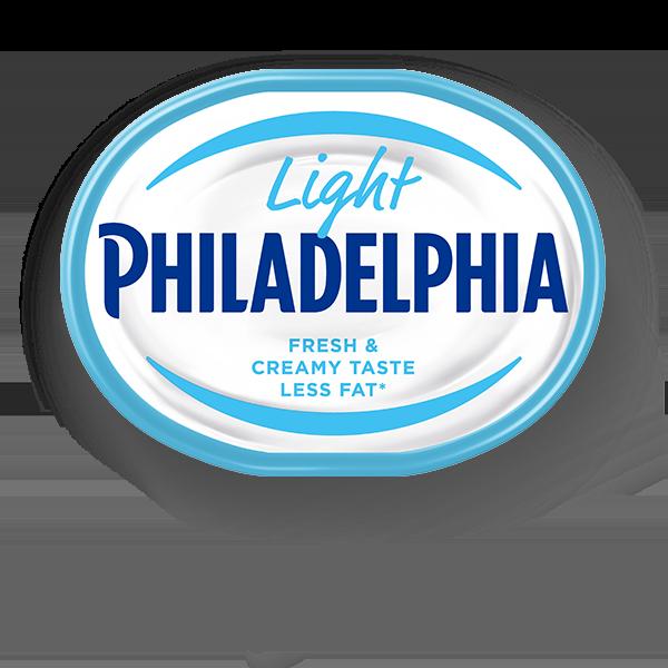 philadelphia-wellbeing