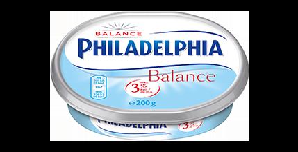 Philadelphia Balance